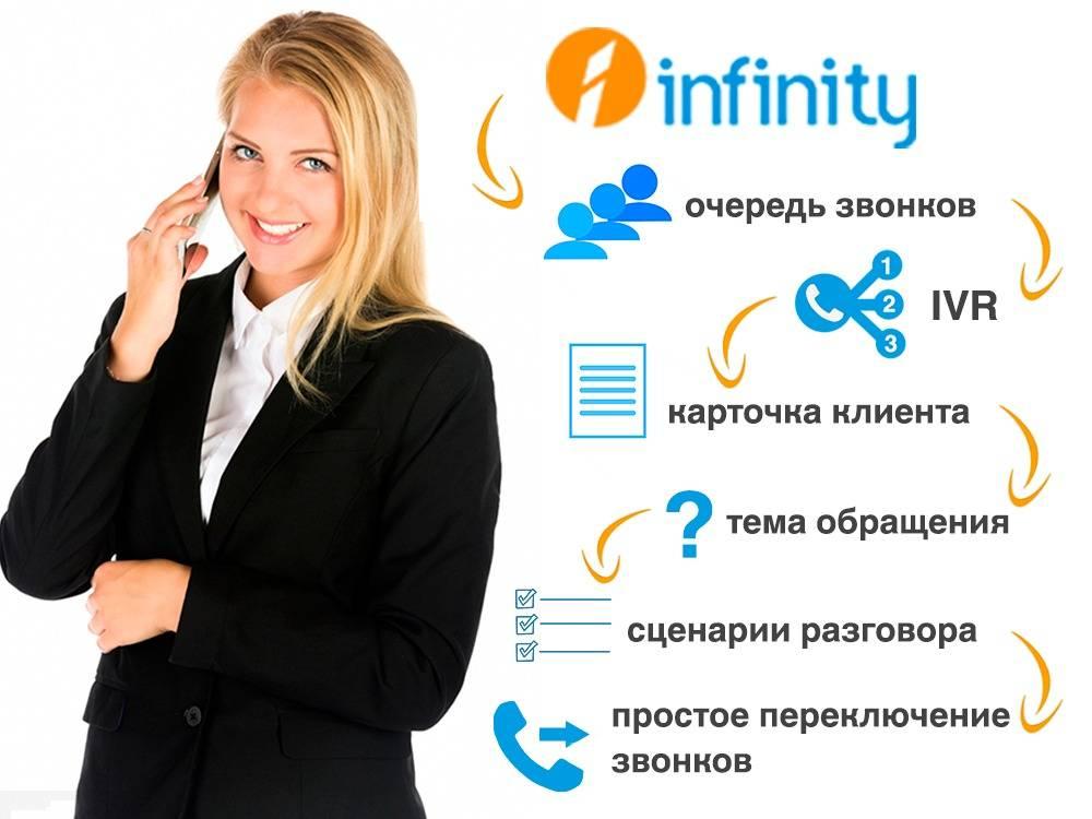 Обработка входящего звонка в call-центре Infinity