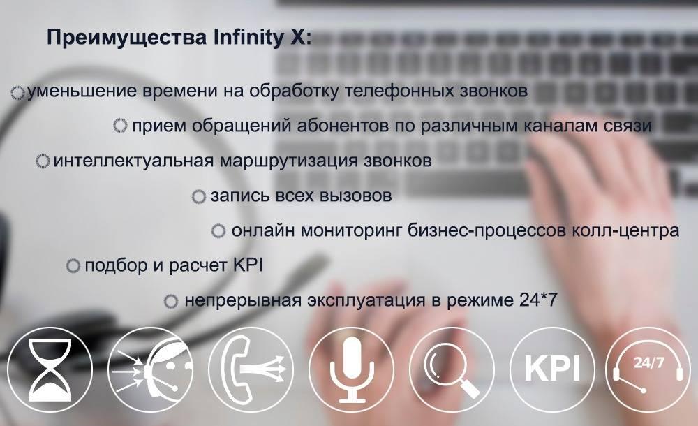 Колл-центр Infinity X: Зачем нужен Call-центр